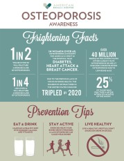 Osteoporosis_Awareness_Long-1-1-791x1024