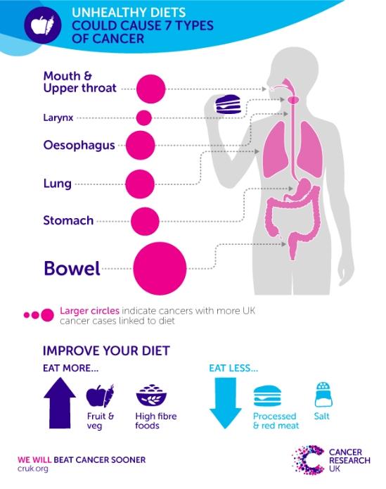 diet-infographic.jpg